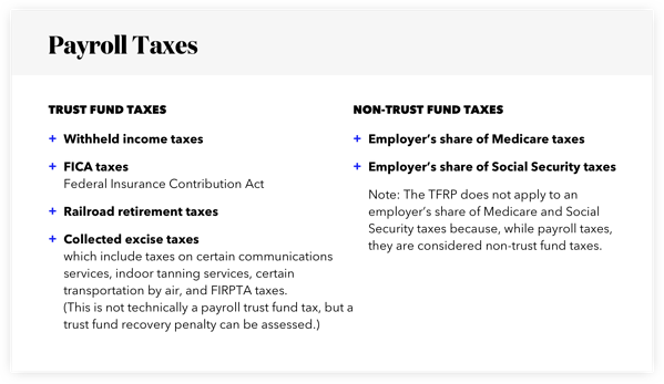 The difference between trust fund and non-trust fund taxes