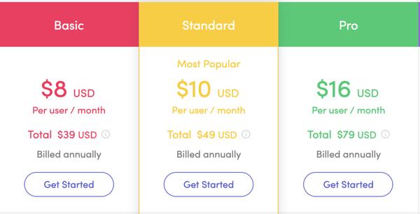 Pricing model - Basic - Standard -Pro