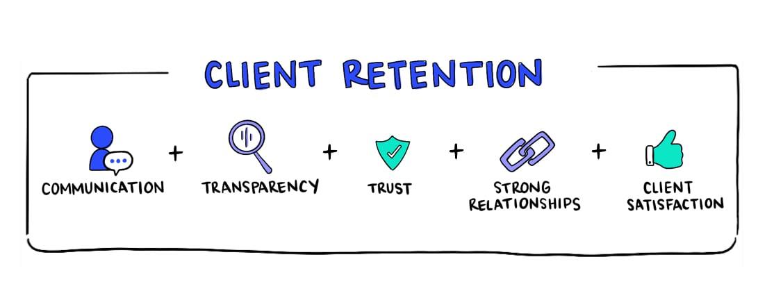 client-retention