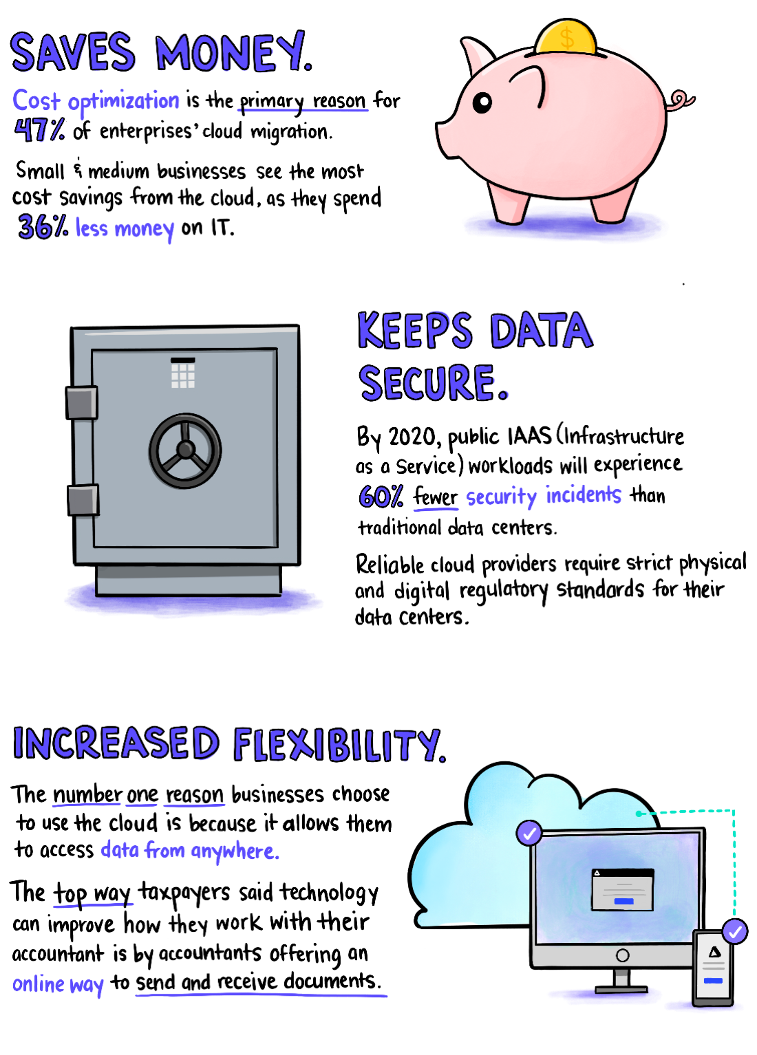 accountants-using-the-cloud