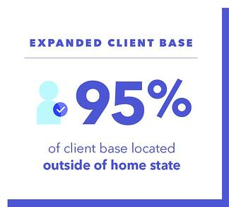 expanded client base (1)